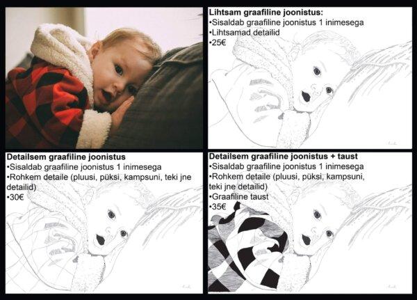 Lamav laps originaalis koos selgitustega ja graafiliste joonistustega sellest